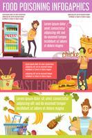 Matförgiftning orsakar platt infografisk affisch