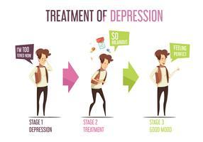 Mental sjukdom Depression Behandlingstecknad Infographics