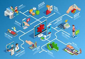 Digital hälsoisometrisk infografik vektor