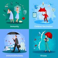 Immunsystem-Konzept