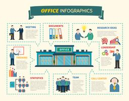 Office People Infographics-Webseite vektor