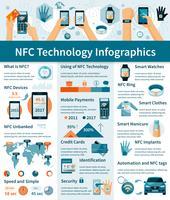 nfc teknik infographics vektor