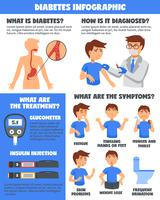 Diabetes sjukdomar Behandling Infographics