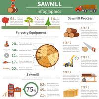 Sågverk Timber Flat Infographic vektor