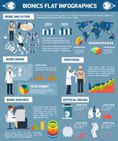 Bionik flache Infografiken