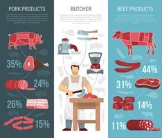 köttprodukter vertikala vanners vektor