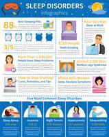 Sömnstörningar platta infographics