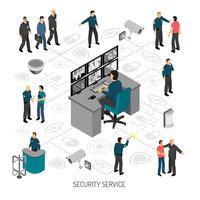 Säkerhetsisometrisk infografik