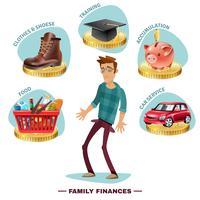 Familienbudget-Planungs-flaches Zusammensetzungs-Plakat vektor