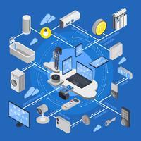 Iot internet av saker isometrisk flödesschema