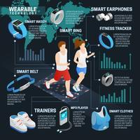 Isometrische Infografiken der tragbaren Technologie