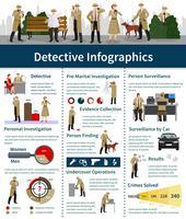 Spionflache Infografiken vektor