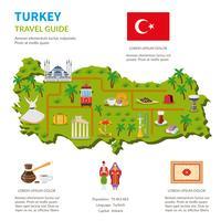 Turkiet Infographics Travel Guide Page vektor