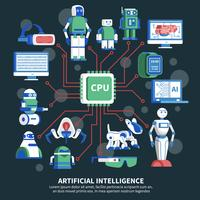 Artificiell intelligens Vector Illustration