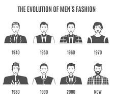 Män mode Avatar Evolution Ikoner Set