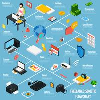 Coworking Freelance People Isometric Flowchart
