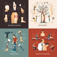 Konzept der Orthopädie 2x2