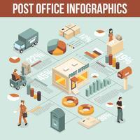postkontor isometrisk infographics vektor