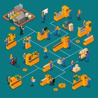Isometrische Zusammensetzung der Fabrikarbeiter vektor