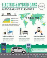 Elektrisk och hybridbil Infographic Poster