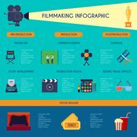 Cinematografi Filmframställning Flat Infographic Poster