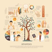 Flache Anordnung der Orthopädie-Infografiken