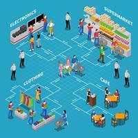 Einkaufen isometrische Zusammensetzung