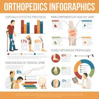 Flat Ortopedi Infographics vektor