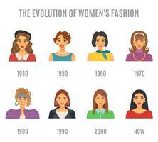 mode evolution avatar set vektor