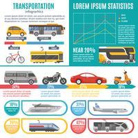 Individuell och kollektivtrafikinfografik