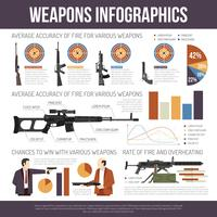 Vapenvapen Infographics