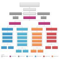 Vertikale organisatorische Unternehmensflussdiagramm-Vektor-Grafik