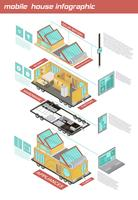 mobila hus isometriska infographics vektor