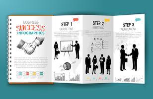 Företagsinfographics broschyr