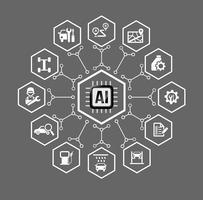 AI Künstliche Intelligenz Technologie für Auto- und Transportikone und Gestaltungselement vektor