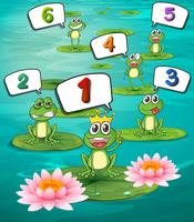 Zahlen zählen mit grünen Fröschen