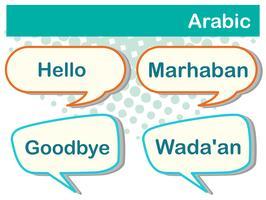 Grußwörter auf Arabisch auf Plakat
