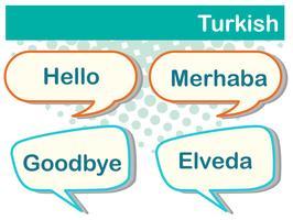 Verschiedene Ausdrücke in türkischer Sprache