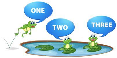 Gröna grodor och nummer ett till tre