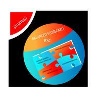 Analyse von Vision und Strategie mit Balance Score Card vektor