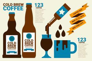 Kalter Gebräukaffee