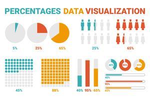 Prozentsätze Datenvisualisierung vektor