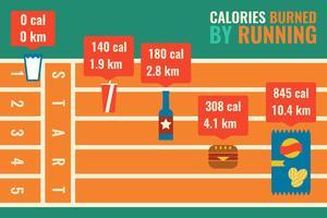 Kalorier brända genom att springa infografiskt