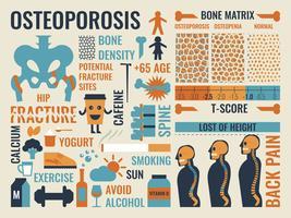 Osteoporose vektor