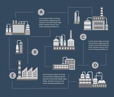 Reihe von industriellen