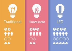 Energisparlampa LED vektor