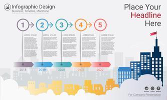 Vorlage für Geschäftsinfografiken, Meilenstein-Zeitachse oder Roadmap mit Optionen für Prozessablaufdiagramm 5. vektor