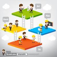 PDCA-Arbeitsplan infographic mit Ingenieurgeschäftsmannarbeit und Mechaniker vector Illustration eps10