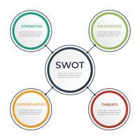 Moderne Geschäftsschablone Infographics 3d mit 4 Schritten, Wahlen oder Prozessen. SWOT-Analyse-Infografiken.