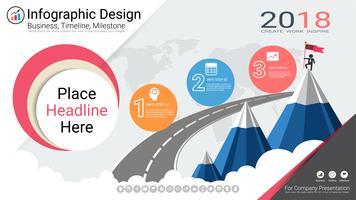 Bericht über Geschäftsinfografiken, Meilenstein-Zeitachse oder Roadmap mit Optionen in Ablaufdiagramm 3.